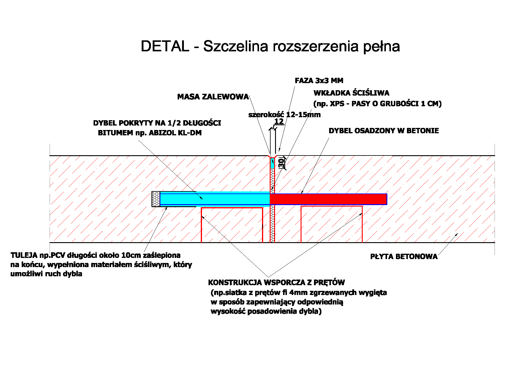 Detal - Szczelina rozszerzenia pełna